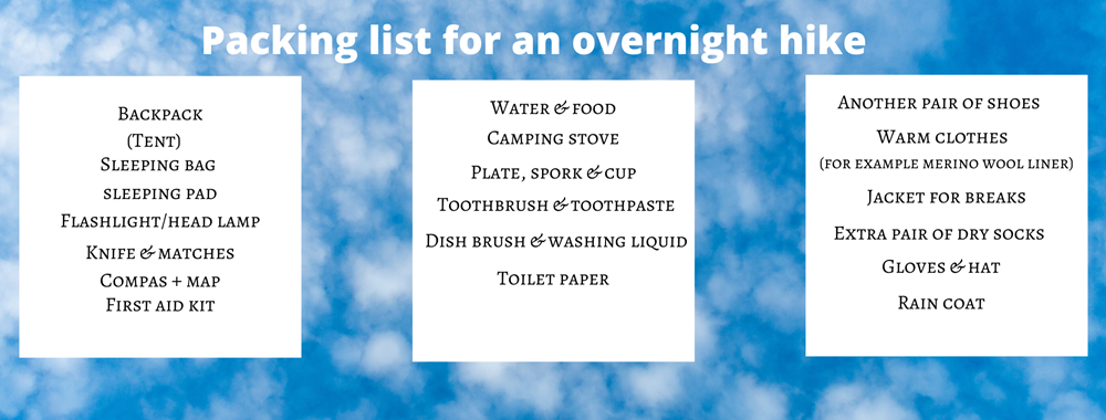 Packing list for an overnight hike in Lapland